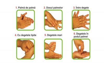Igiena mâinilor salvează vieți!